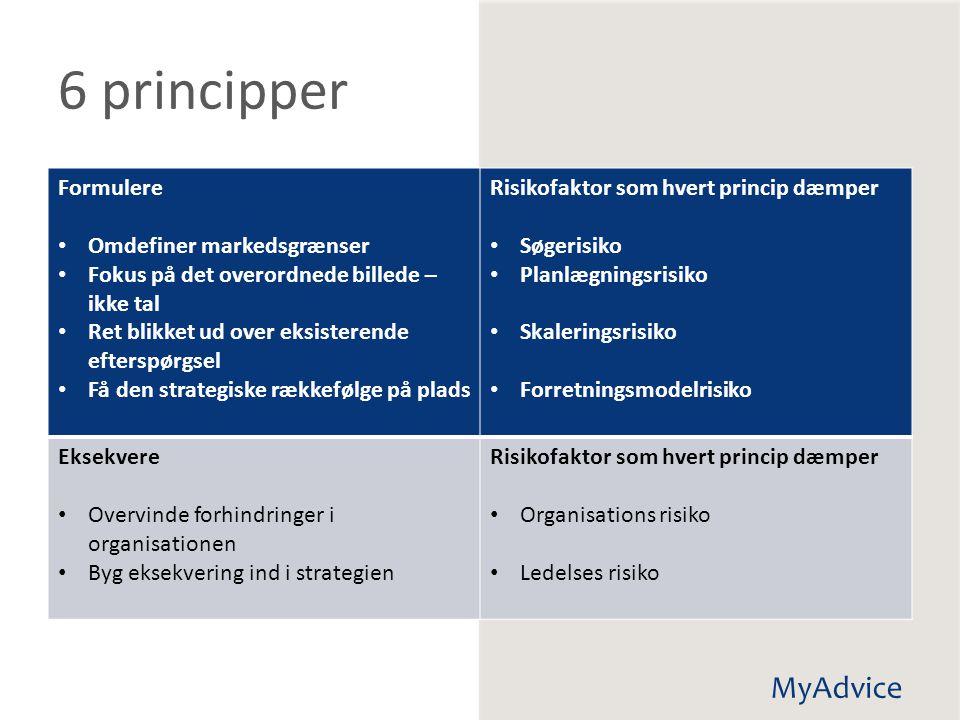 6 principper Formulere Omdefiner markedsgrænser