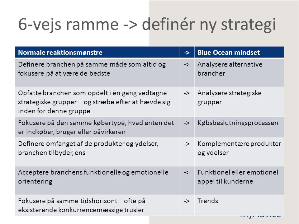 6-vejs ramme -> definér ny strategi
