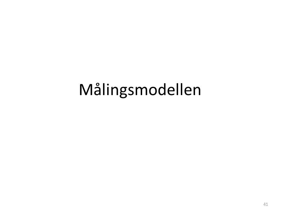 Målingsmodellen