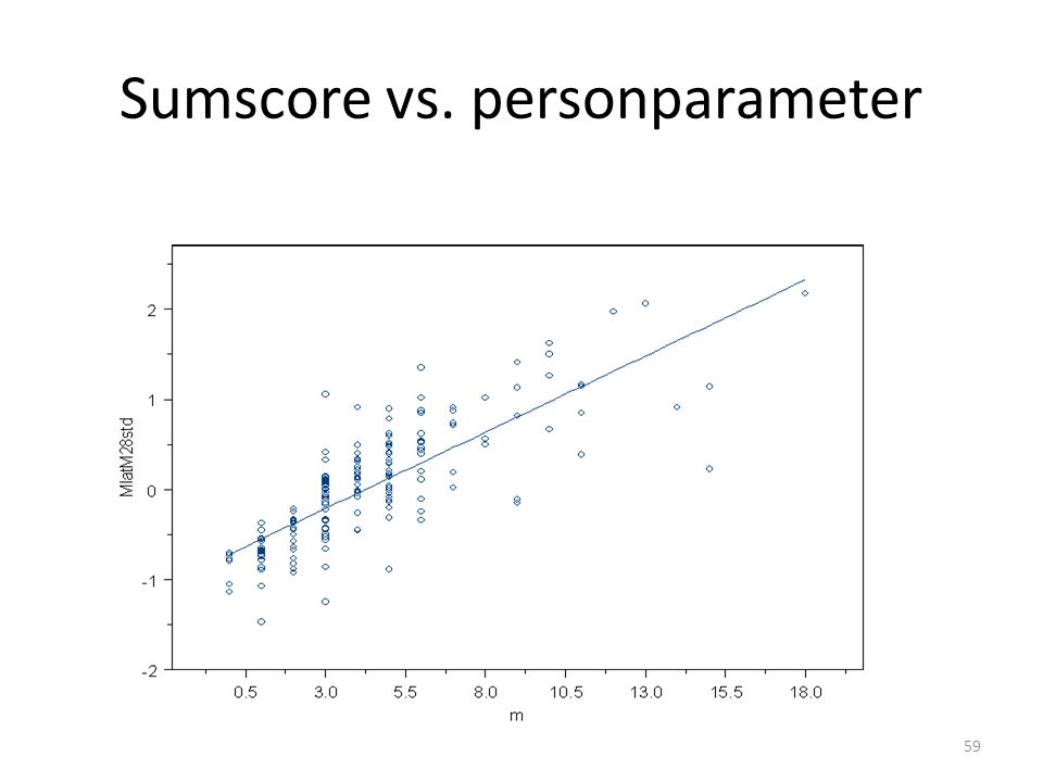Sumscore vs. personparameter