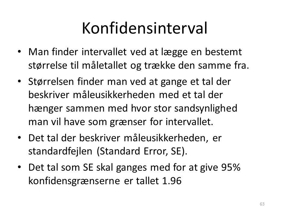 Konfidensinterval Man finder intervallet ved at lægge en bestemt størrelse til måletallet og trække den samme fra.