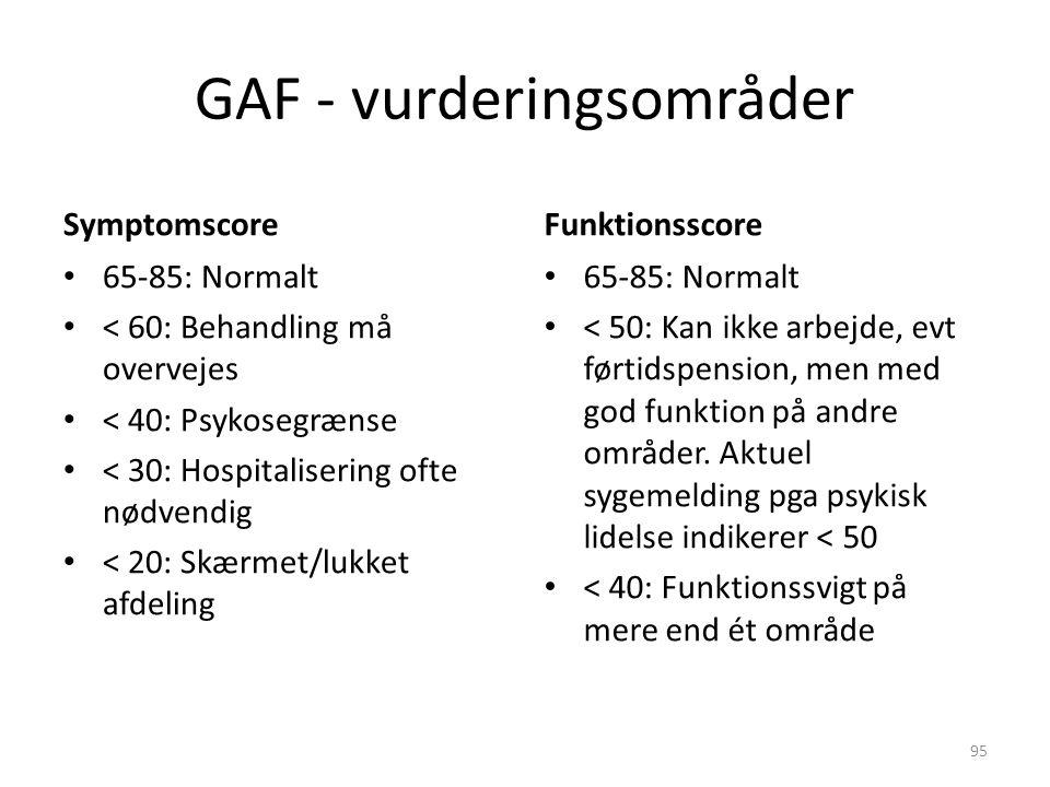 GAF - vurderingsområder