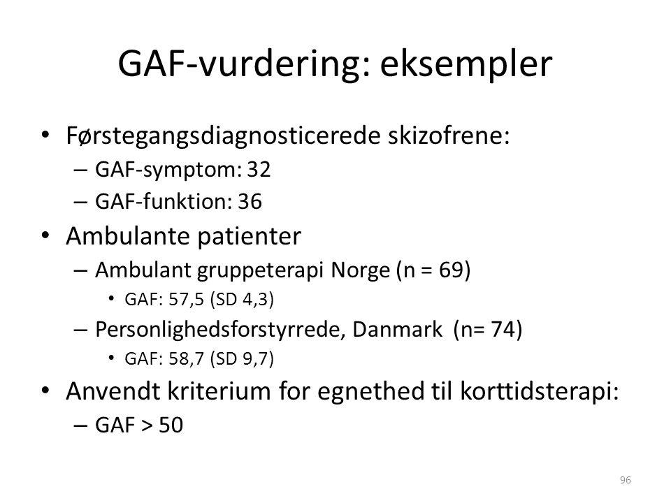 GAF-vurdering: eksempler