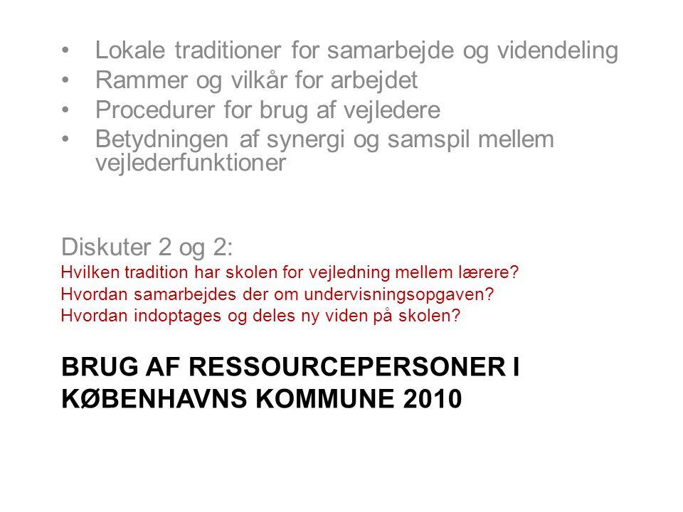 Brug af ressourcepersoner i Københavns Kommune 2010