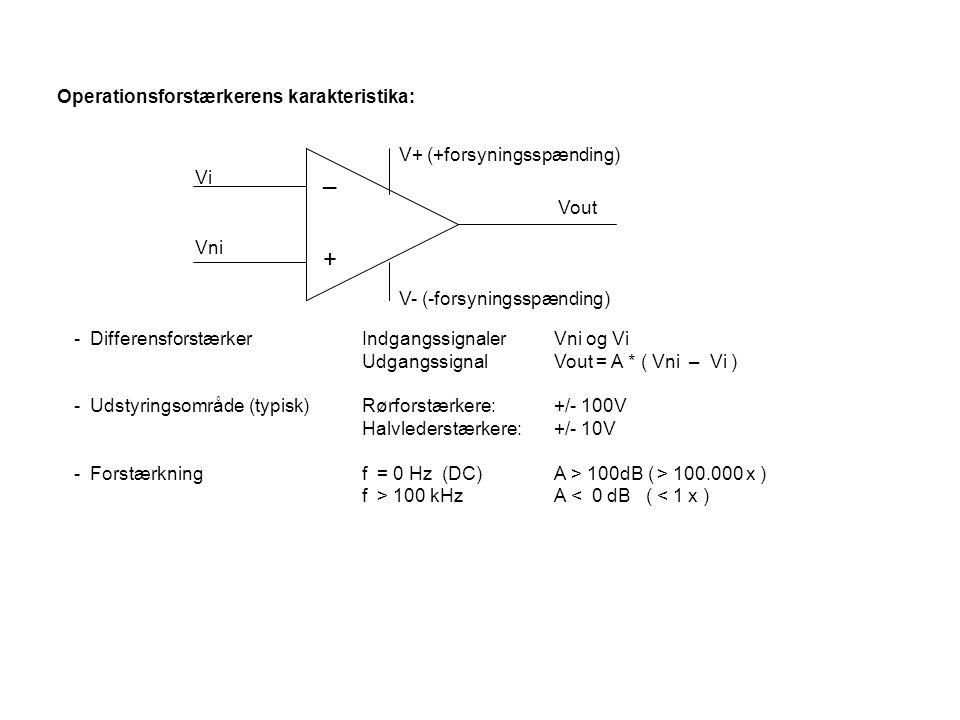 _ + Operationsforstærkerens karakteristika: V+ (+forsyningsspænding)