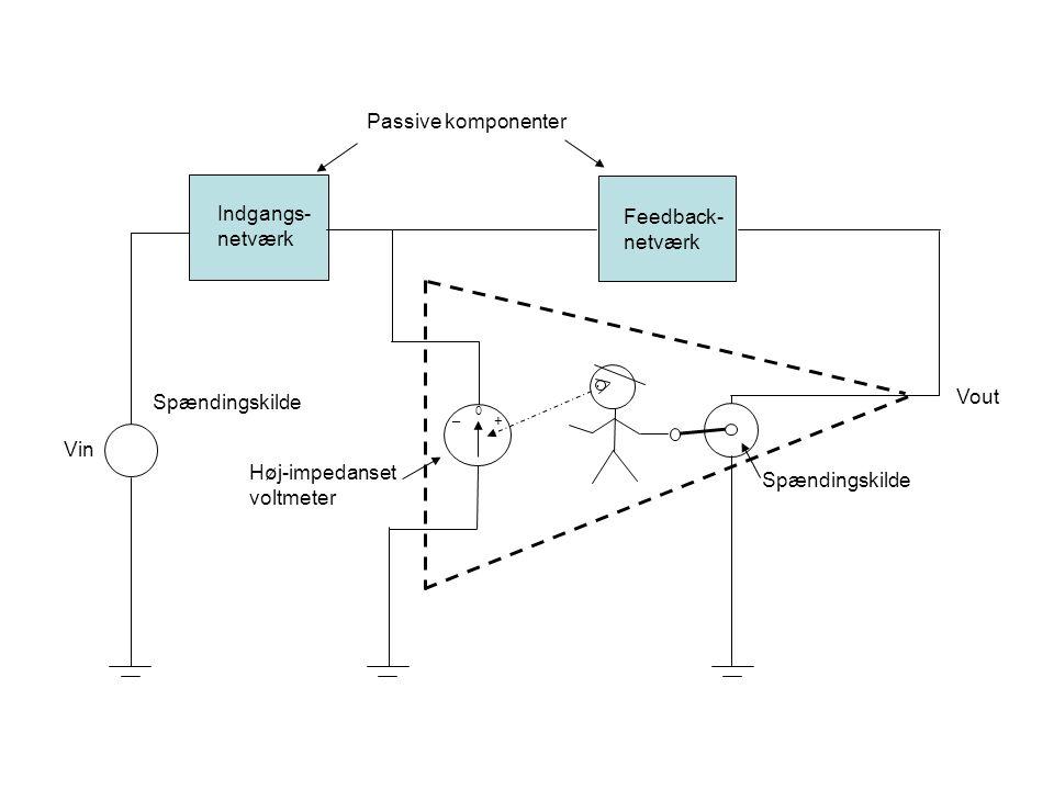 Passive komponenter Indgangs- Feedback- netværk netværk Vout