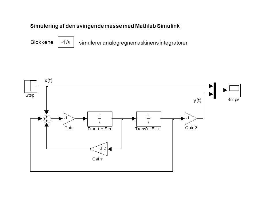 Simulering af den svingende masse med Mathlab Simulink