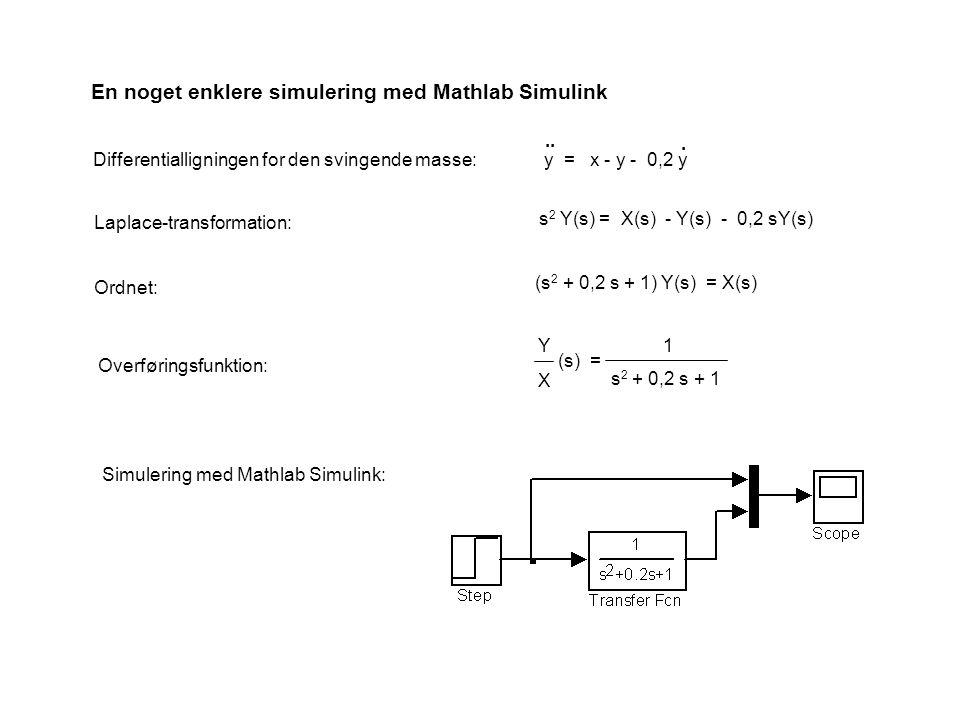 En noget enklere simulering med Mathlab Simulink