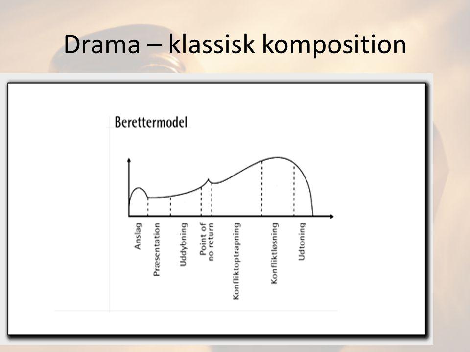 Drama – klassisk komposition