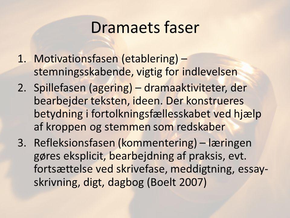 Dramaets faser Motivationsfasen (etablering) – stemningsskabende, vigtig for indlevelsen.