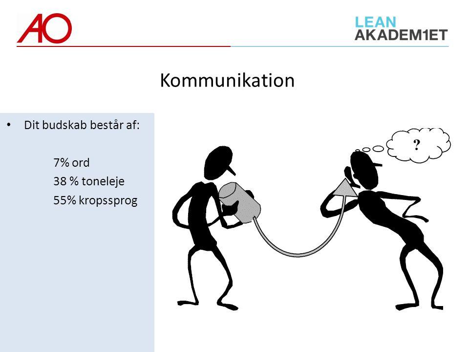 Kommunikation Dit budskab består af: 7% ord 38 % toneleje