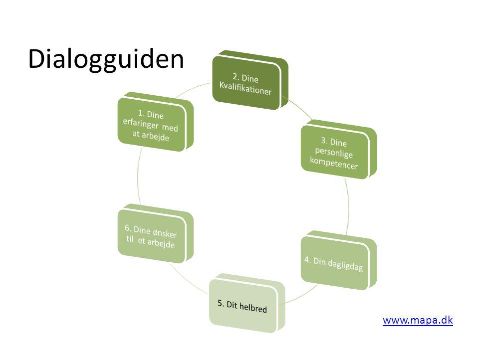 Dialogguiden www.mapa.dk 2. Dine Kvalifikationer