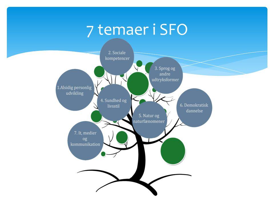 7 temaer i SFO