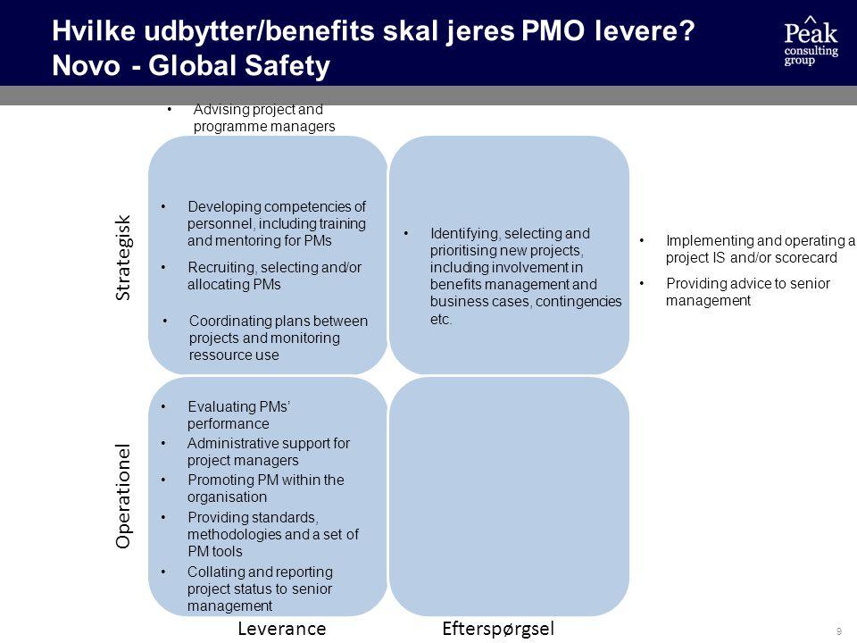 Hvilke udbytter/benefits skal jeres PMO levere Novo - Global Safety