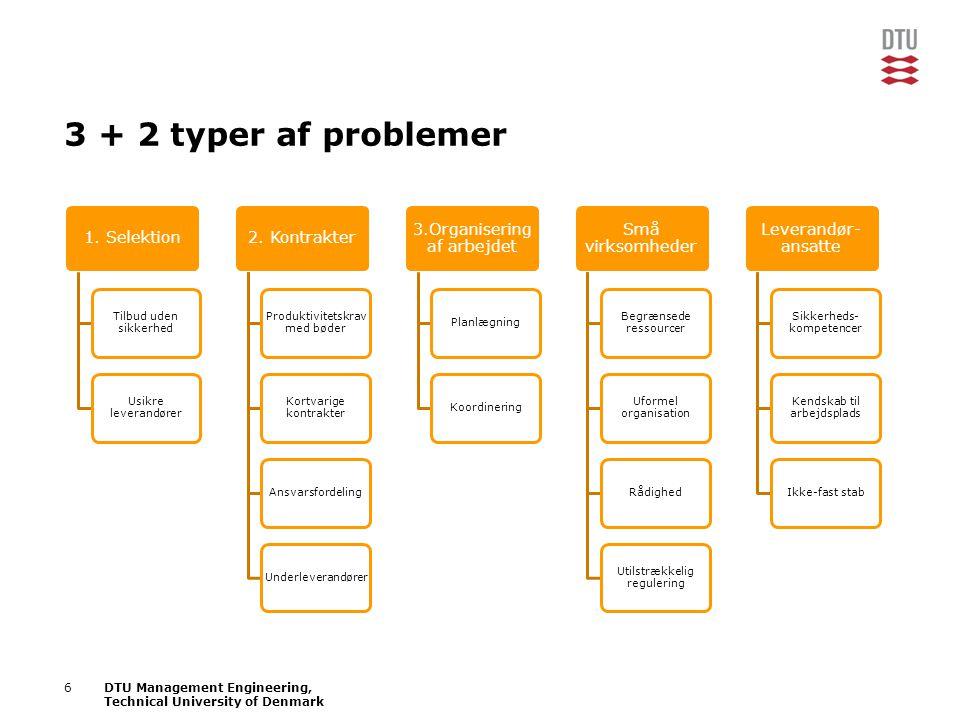 3 + 2 typer af problemer 1. Selektion 2. Kontrakter