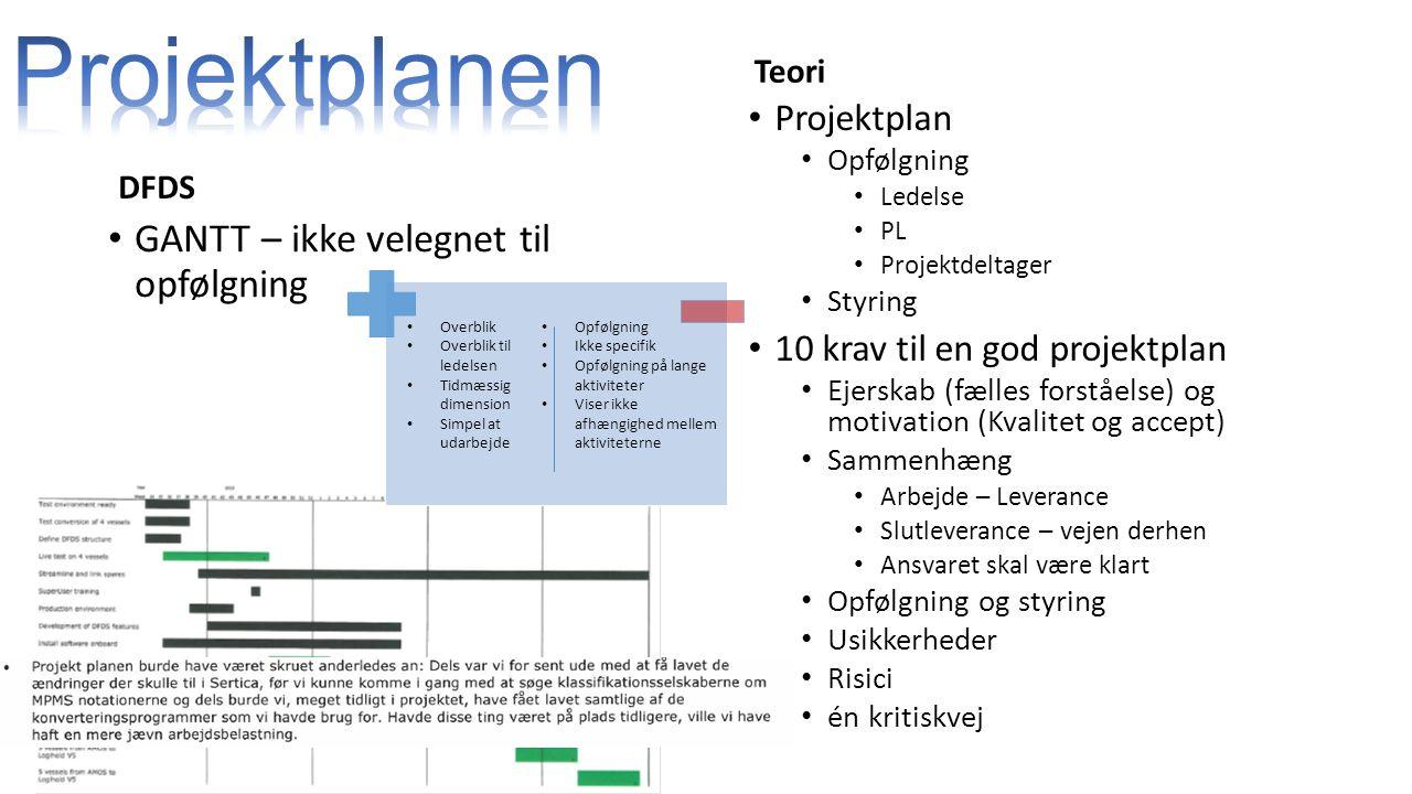 Projektplanen GANTT – ikke velegnet til opfølgning Projektplan