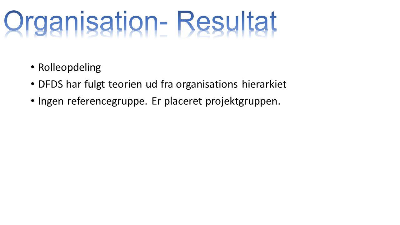 Organisation- Resultat
