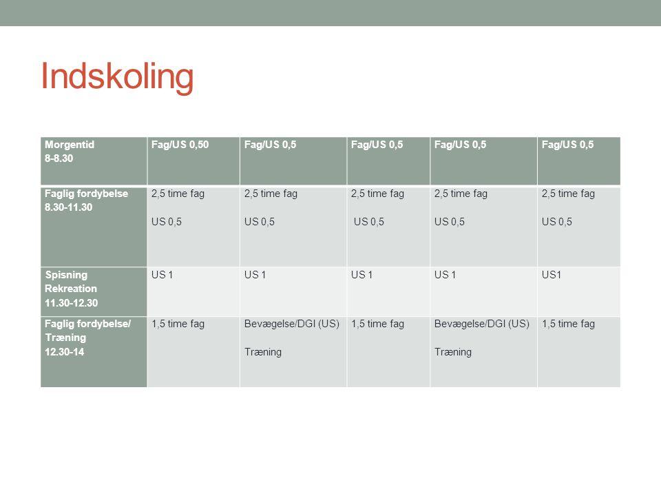 Indskoling Morgentid 8-8.30 Fag/US 0,50 Fag/US 0,5 Faglig fordybelse