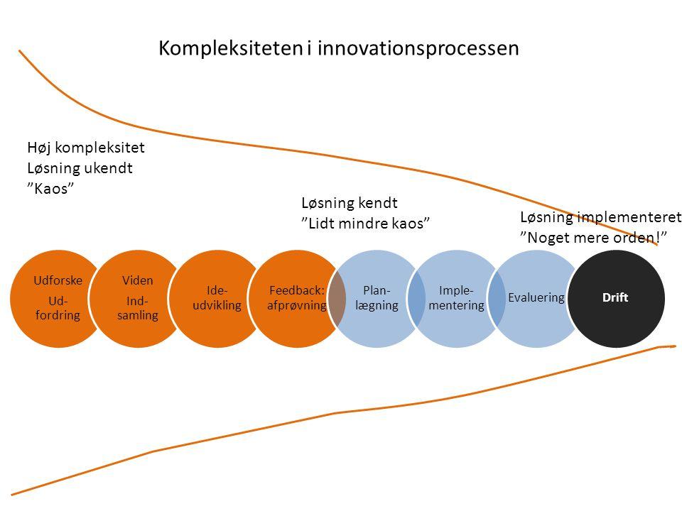 Kompleksiteten i innovationsprocessen