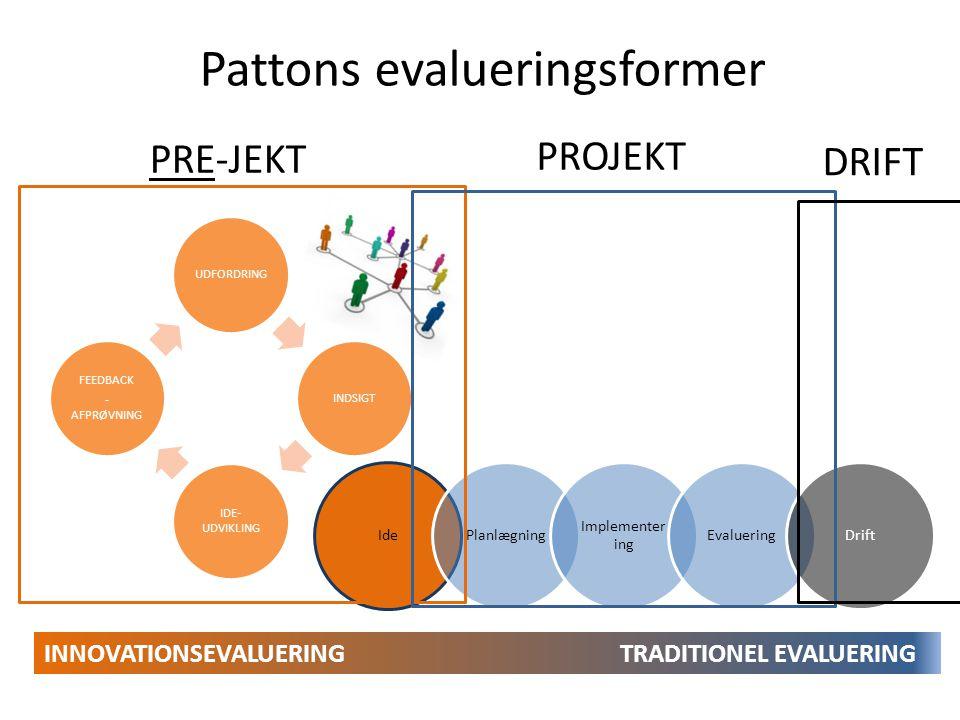 Pattons evalueringsformer