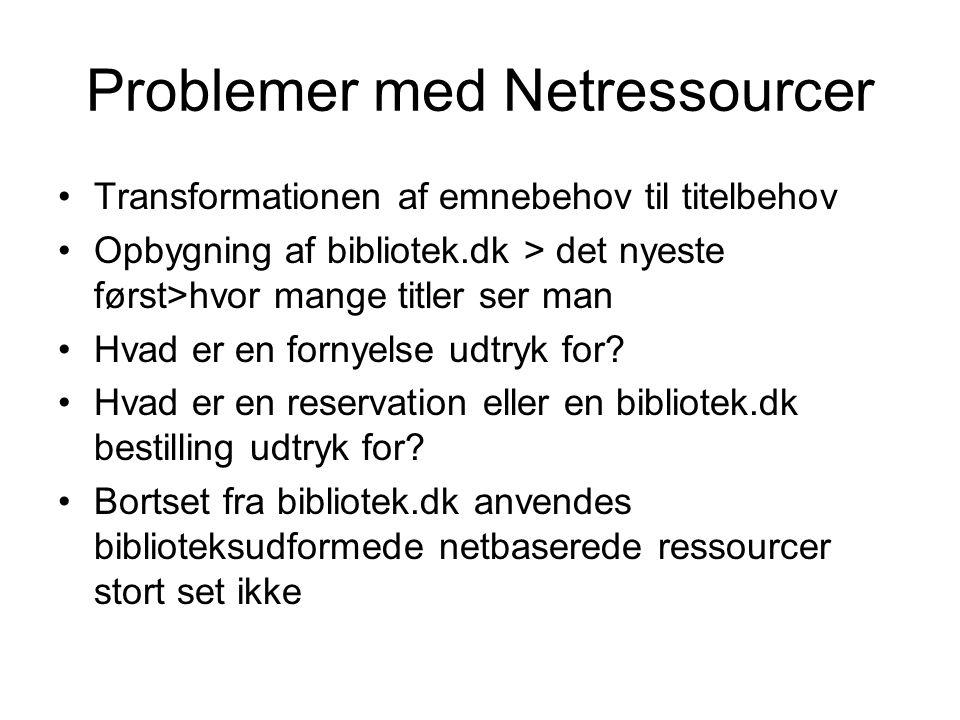 Problemer med Netressourcer