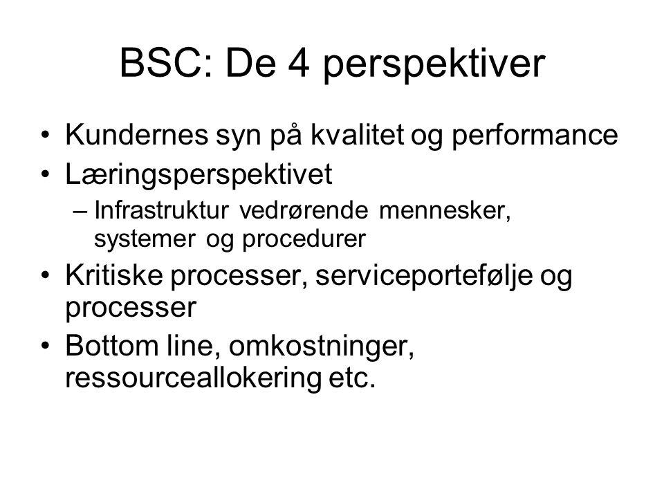 BSC: De 4 perspektiver Kundernes syn på kvalitet og performance