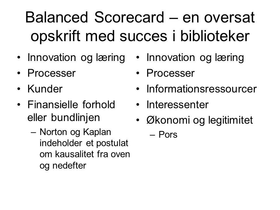 Balanced Scorecard – en oversat opskrift med succes i biblioteker