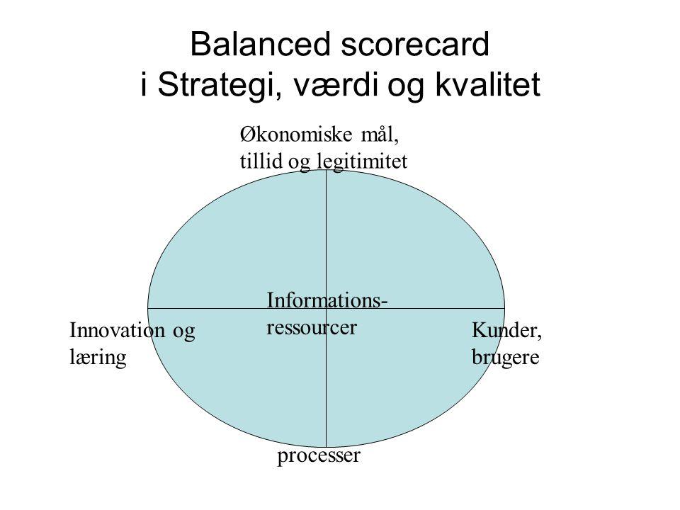 Balanced scorecard i Strategi, værdi og kvalitet
