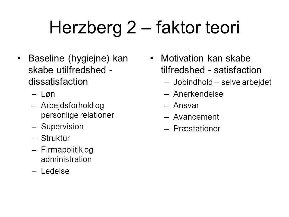 Herzberg 2 – faktor teori