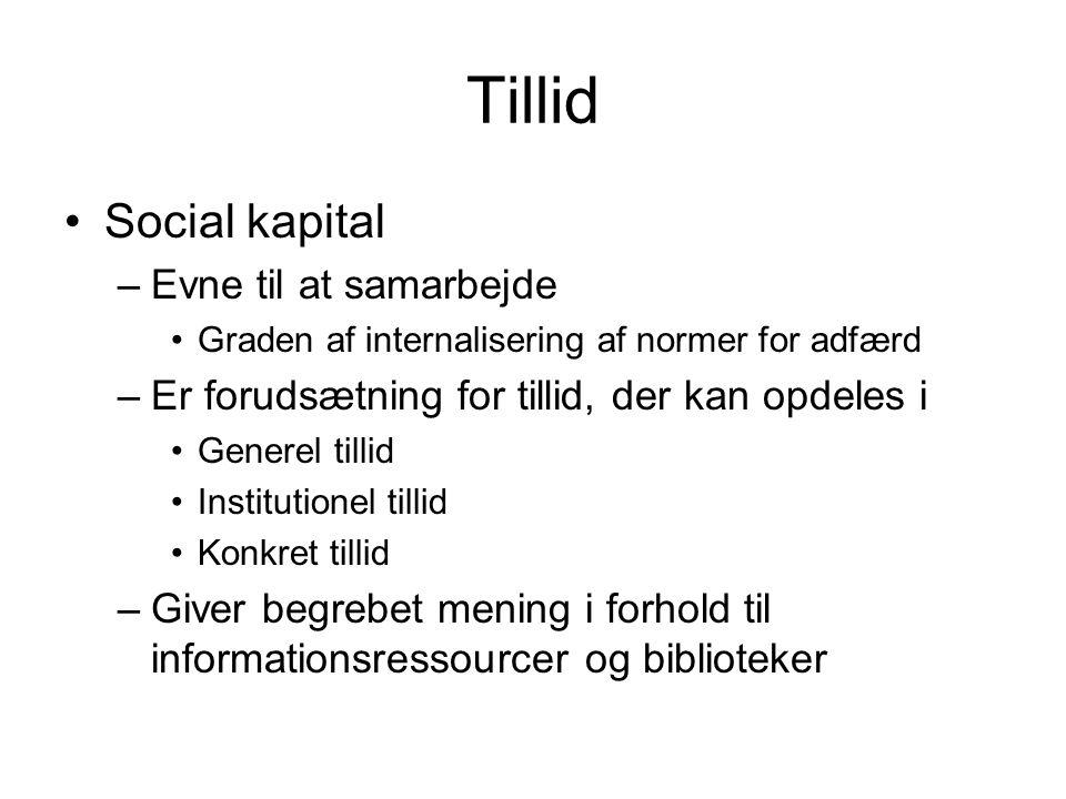 Tillid Social kapital Evne til at samarbejde