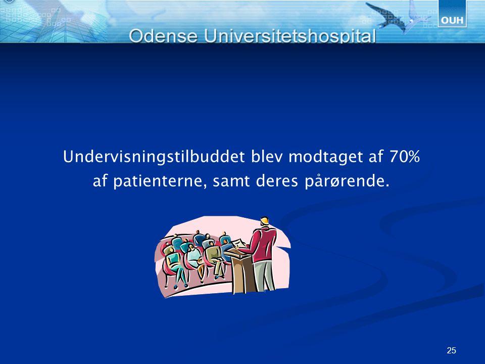 Undervisningstilbuddet blev modtaget af 70% af patienterne, samt deres pårørende.
