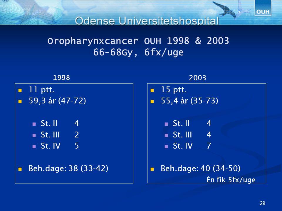 Oropharynxcancer OUH 1998 & 2003 66-68Gy, 6fx/uge