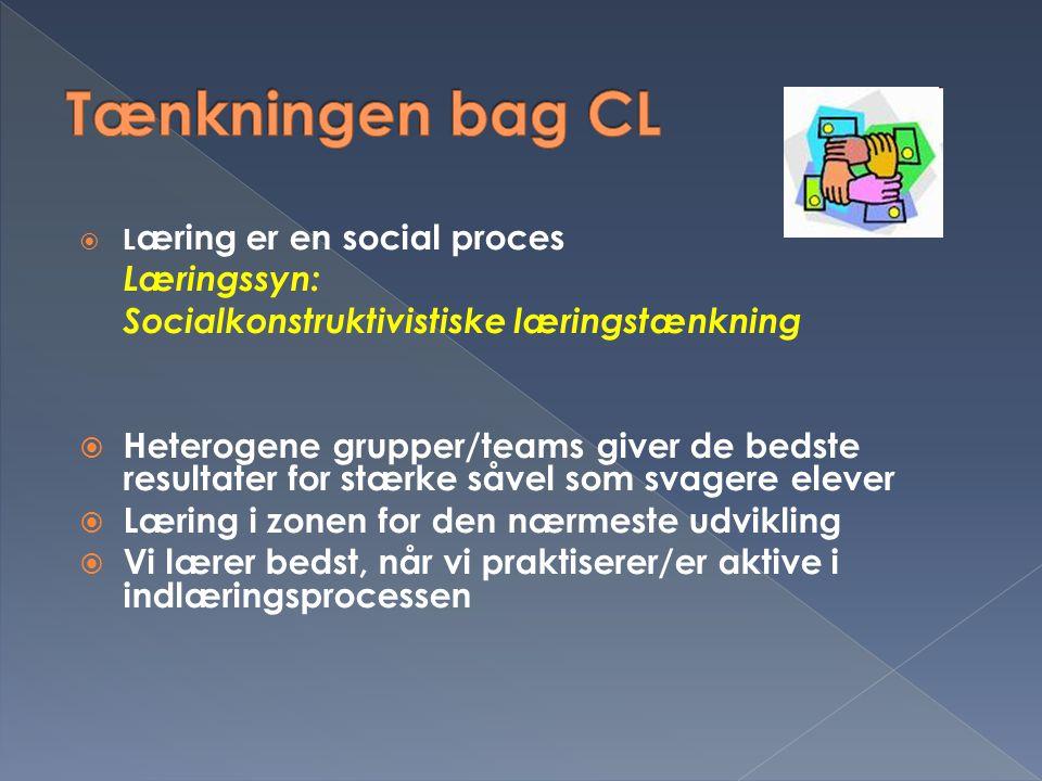 Tænkningen bag CL Læringssyn: Socialkonstruktivistiske læringstænkning