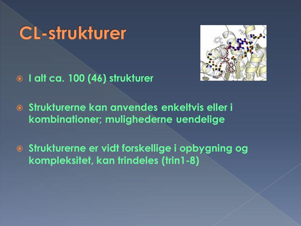 CL-strukturer I alt ca. 100 (46) strukturer