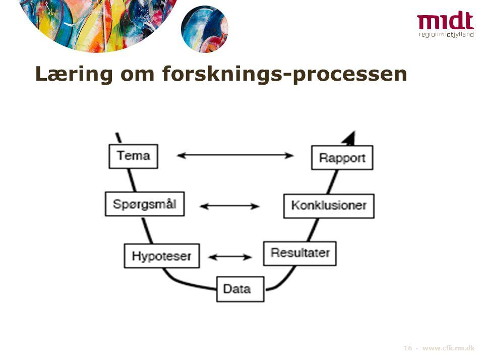 Læring om forsknings-processen