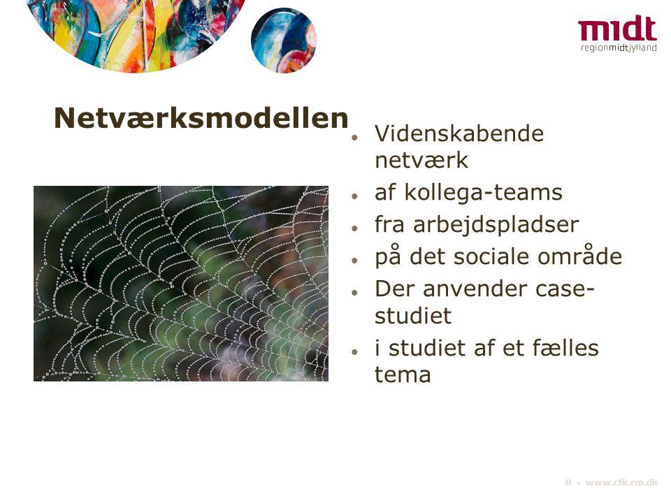 Netværksmodellen Videnskabende netværk af kollega-teams