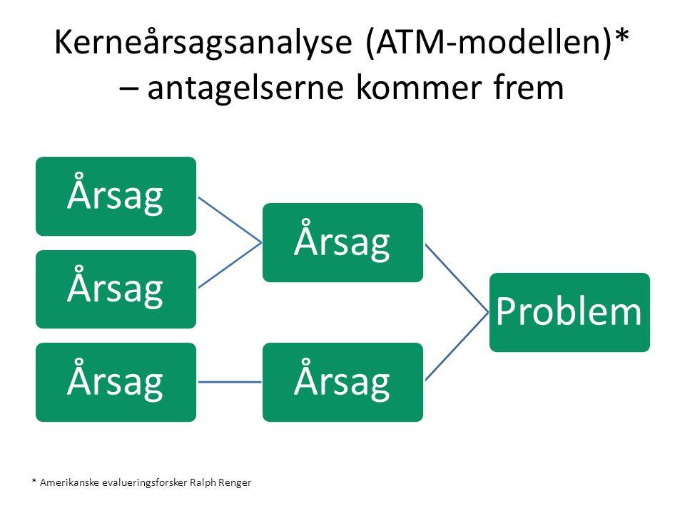 Kerneårsagsanalyse (ATM-modellen)* – antagelserne kommer frem