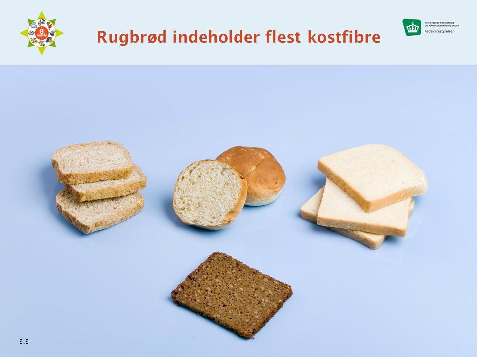 Rugbrød indeholder flest kostfibre