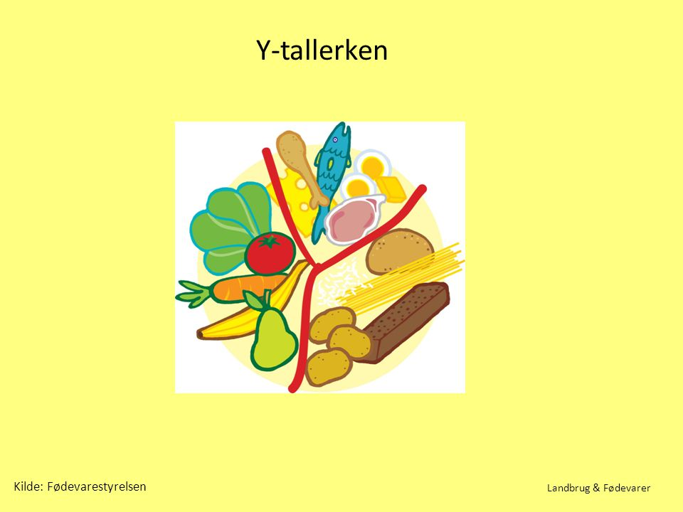 Y-tallerken Kilde: Fødevarestyrelsen