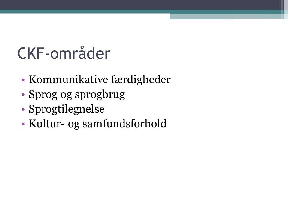 CKF-områder Kommunikative færdigheder Sprog og sprogbrug