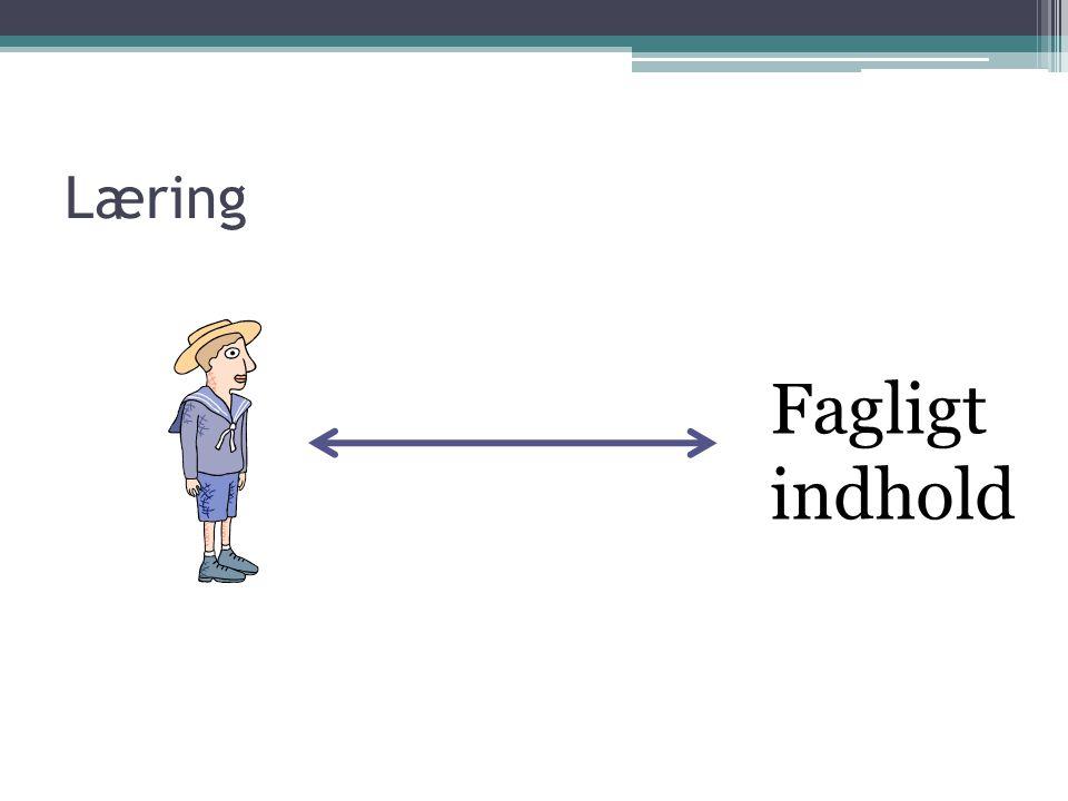 Fagligt indhold Læring