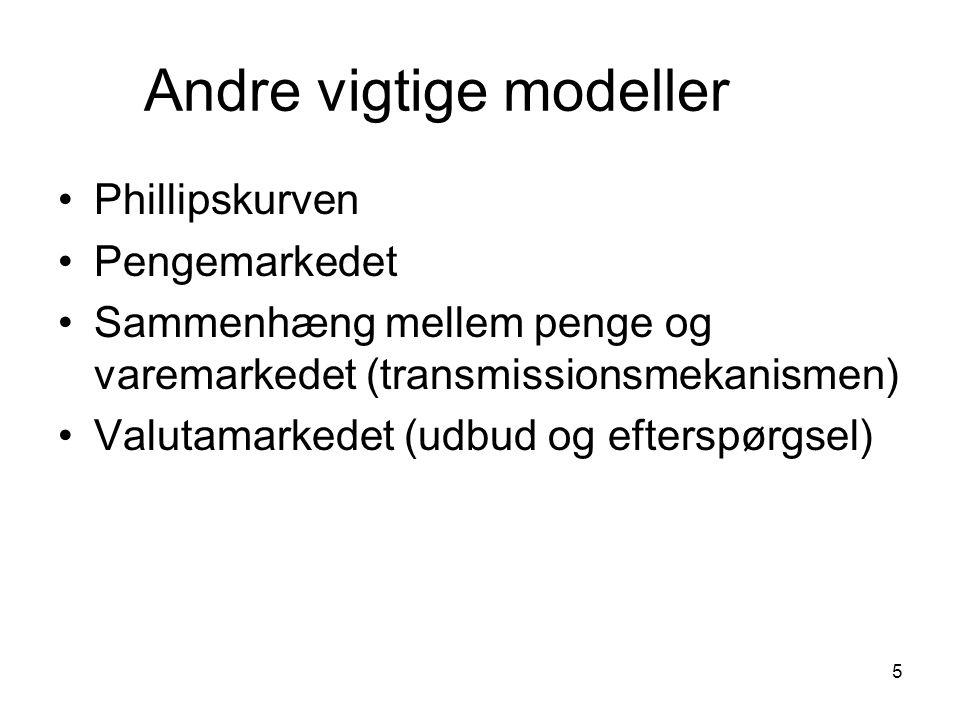 Andre vigtige modeller