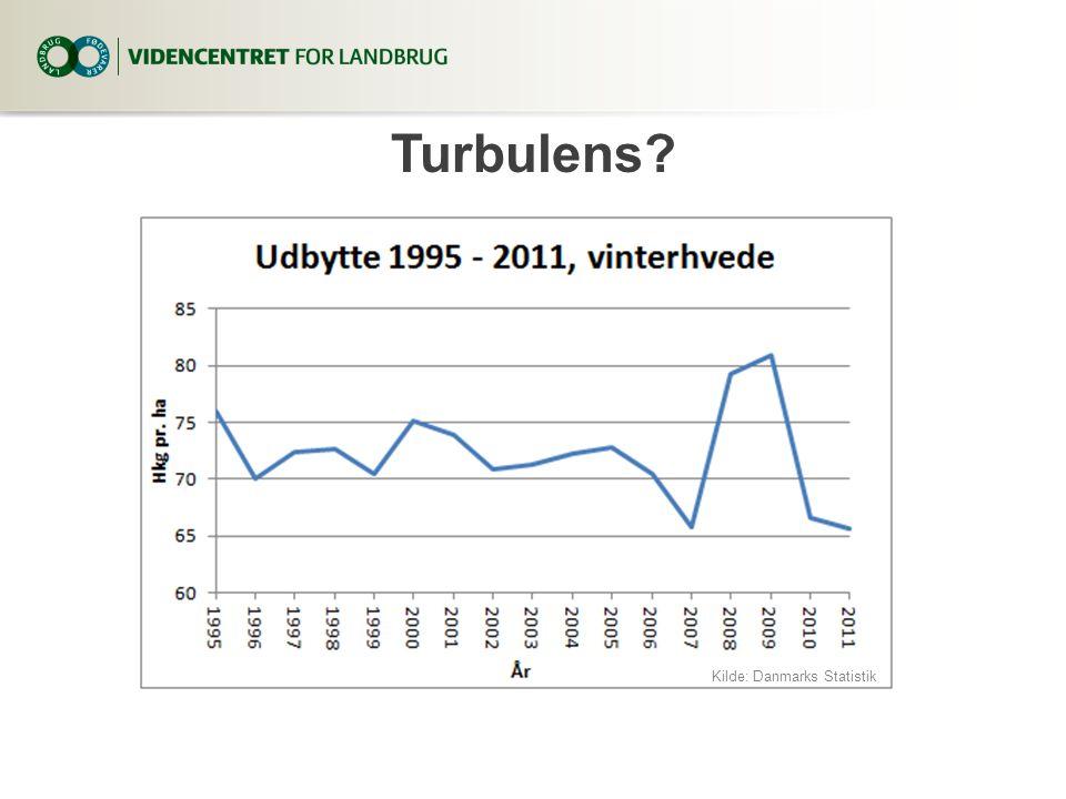 3. april 2017 Turbulens Kilde: Danmarks Statistik