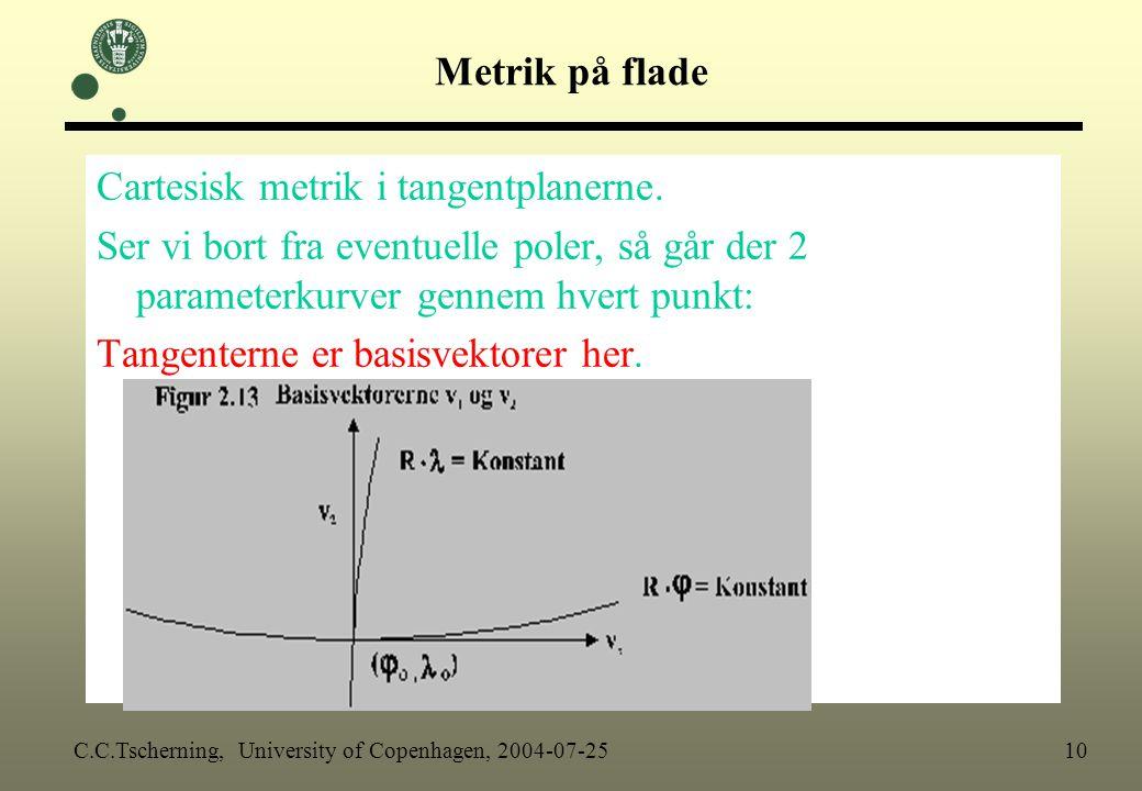 Cartesisk metrik i tangentplanerne.