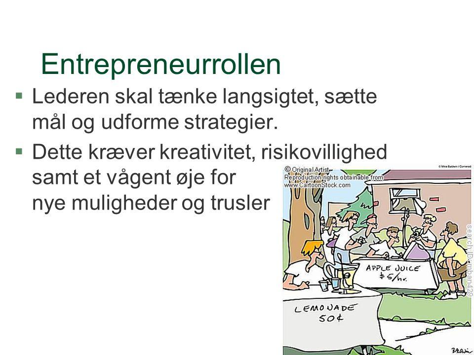 Entrepreneurrollen Lederen skal tænke langsigtet, sætte mål og udforme strategier.