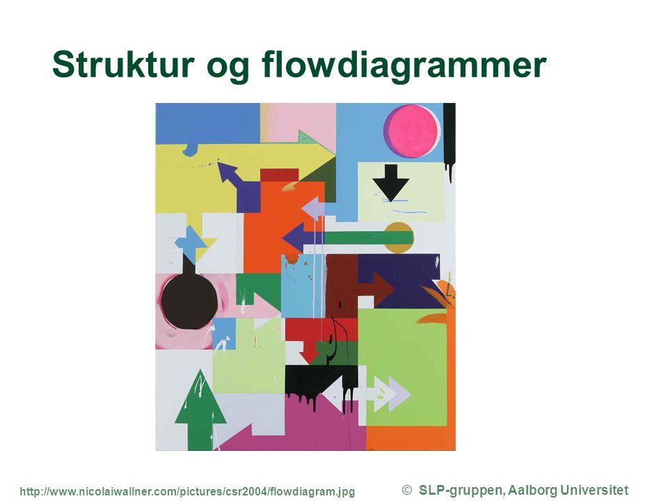 Struktur og flowdiagrammer
