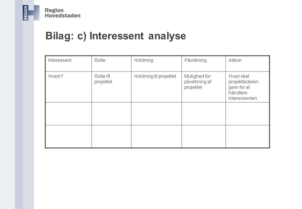 Bilag: c) Interessent analyse