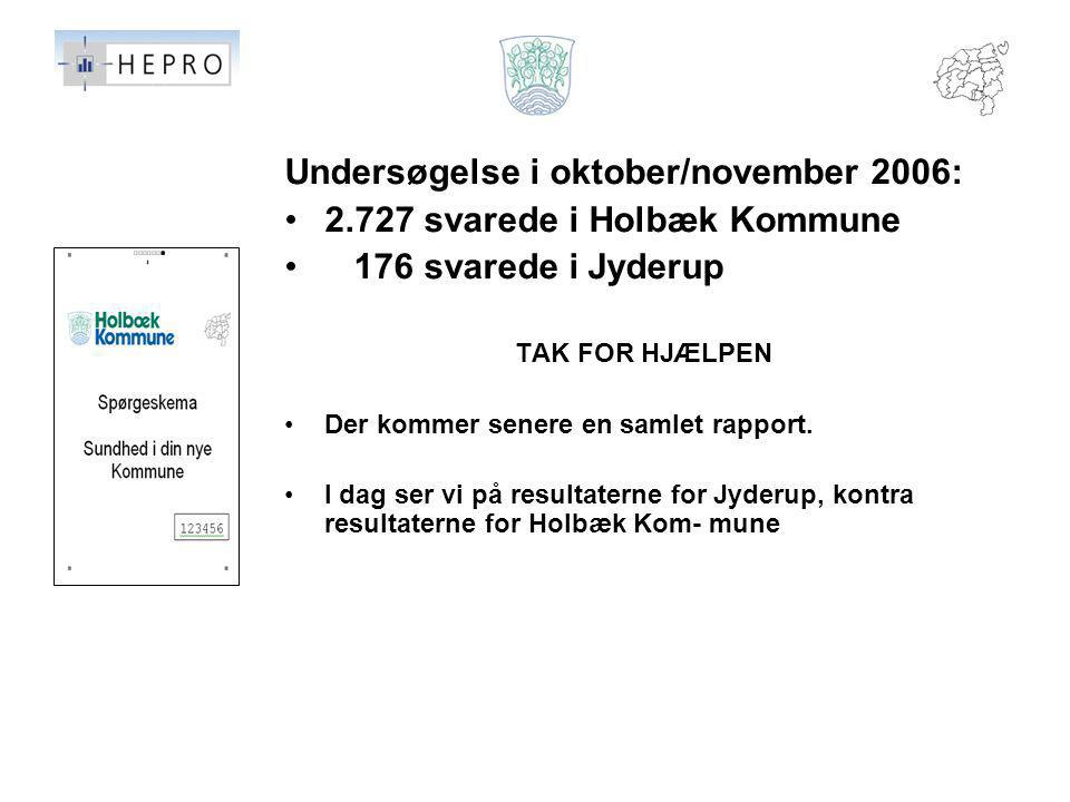 Undersøgelse i oktober/november 2006: 2.727 svarede i Holbæk Kommune