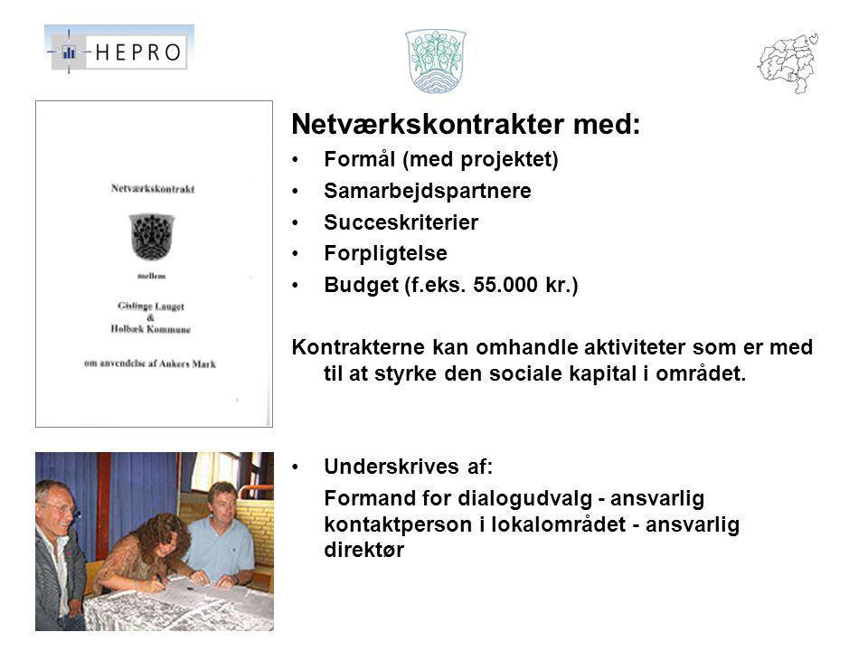 Netværkskontrakter med: