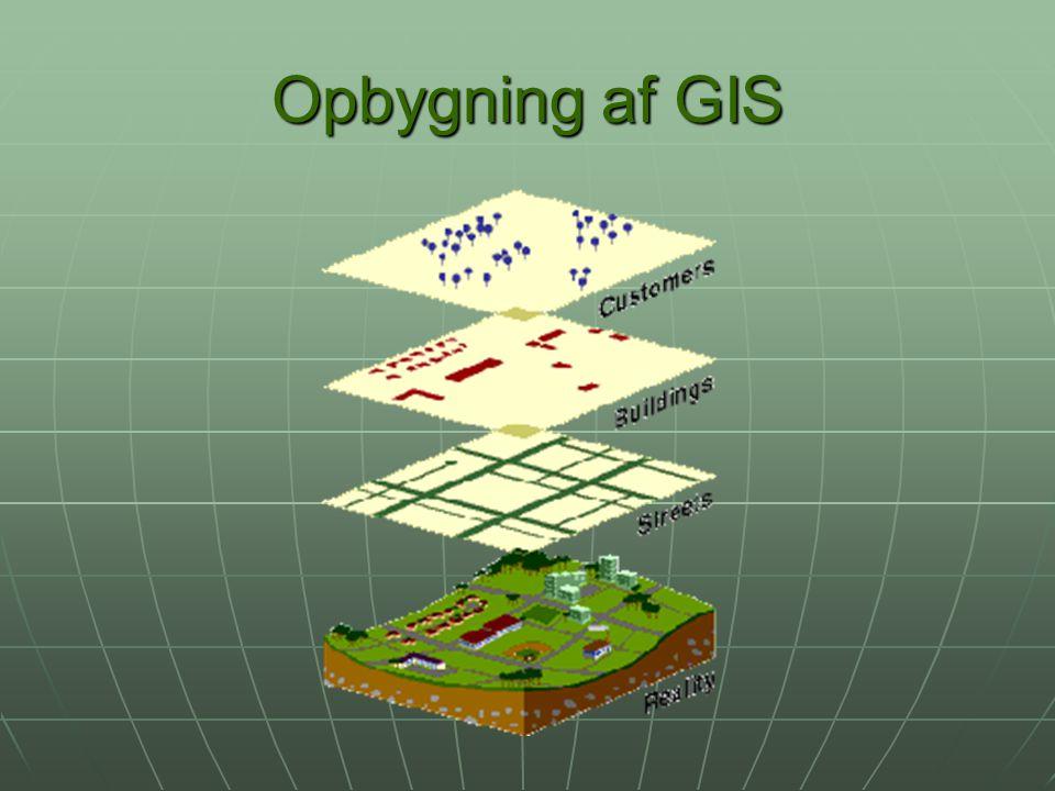Opbygning af GIS